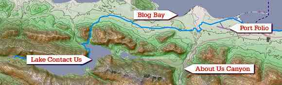 A geographic contour map with location pointers to: Blog Bay, Port Folio, Lake Contact US, and About Us Canyon